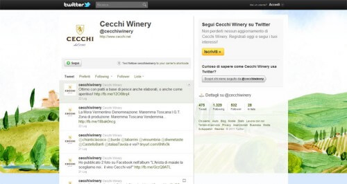 Background Twitter Cecchi