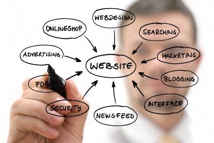 Vino e strategia online di successo