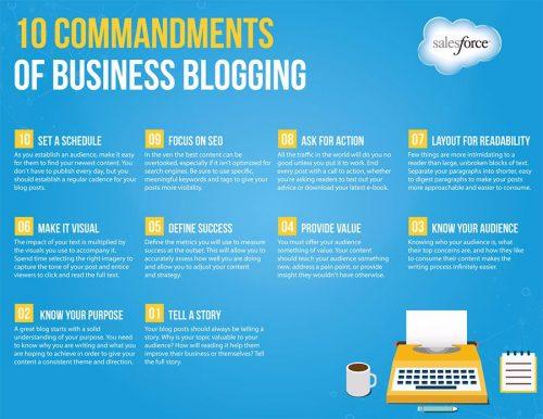 10 comandamenti per i blog aziendali